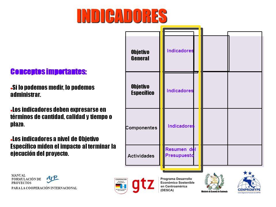 MANUAL FORMULACIÓN DE PROYECTOS PARA LA COOPERACIÓN INTERNACIONAL INDICADORES Conceptos importantes: l Si lo podemos medir, lo podemos administrar. l