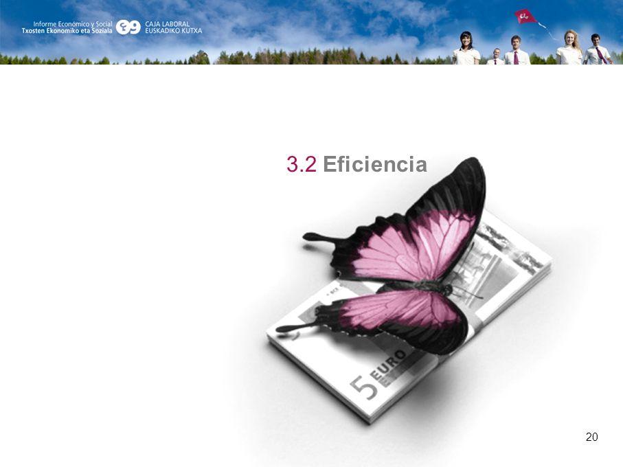 20 3.2 Eficiencia 20