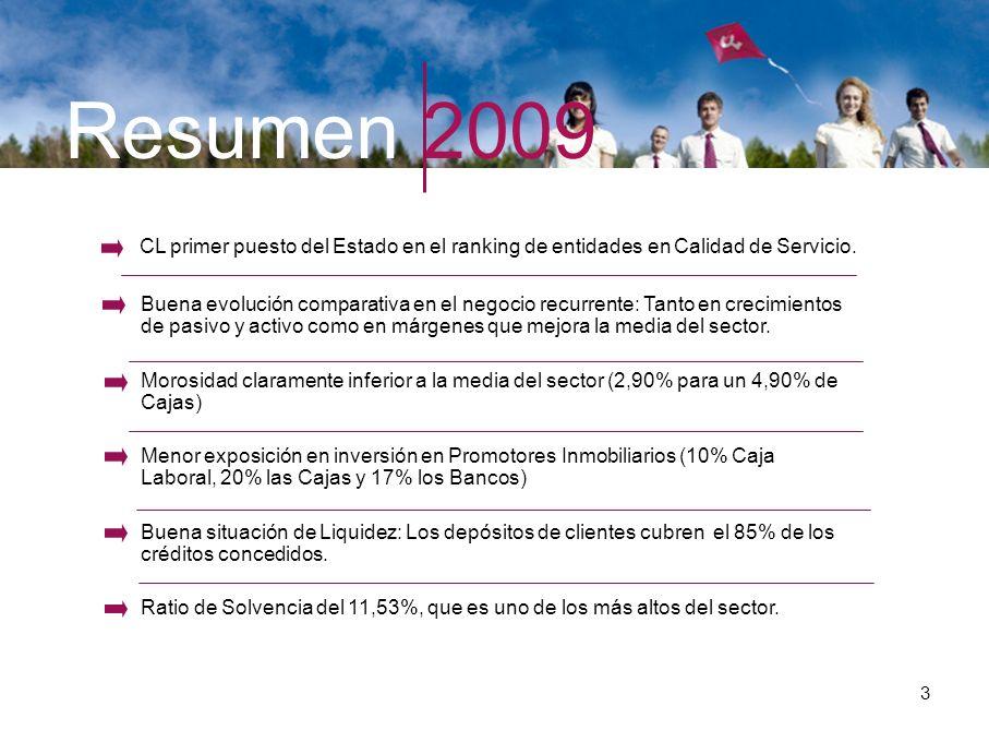 3 Resumen 2009 Buena evolución comparativa en el negocio recurrente: Tanto en crecimientos de pasivo y activo como en márgenes que mejora la media del sector.