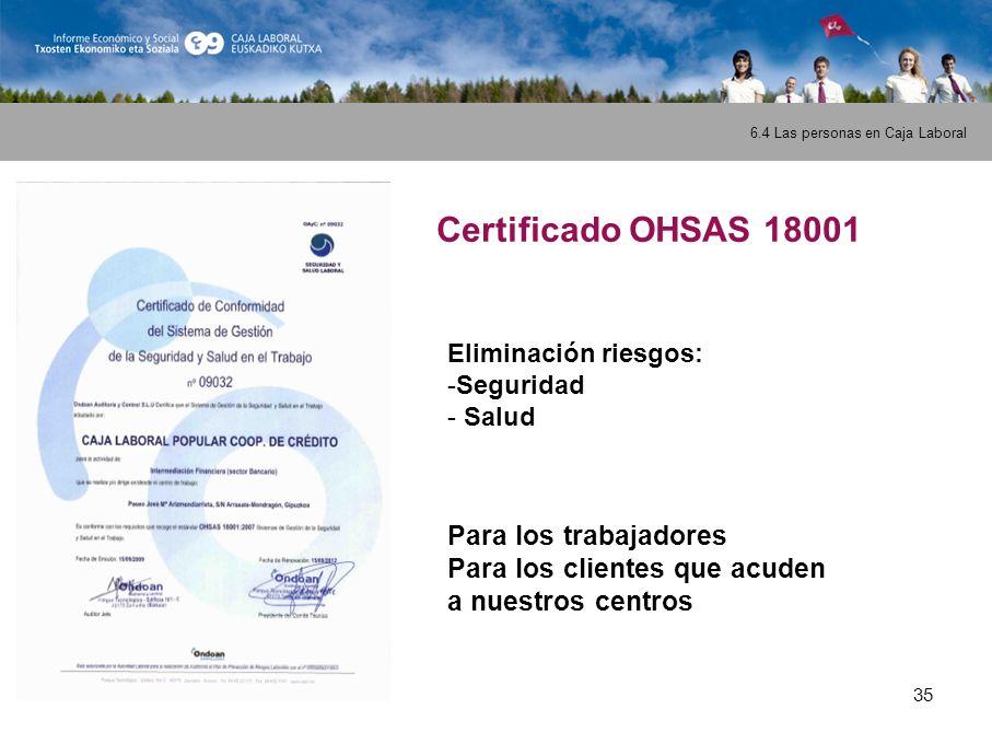 35 6.4 Las personas en Caja Laboral Eliminación riesgos: -Seguridad - Salud Para los trabajadores Para los clientes que acuden a nuestros centros Certificado OHSAS 18001