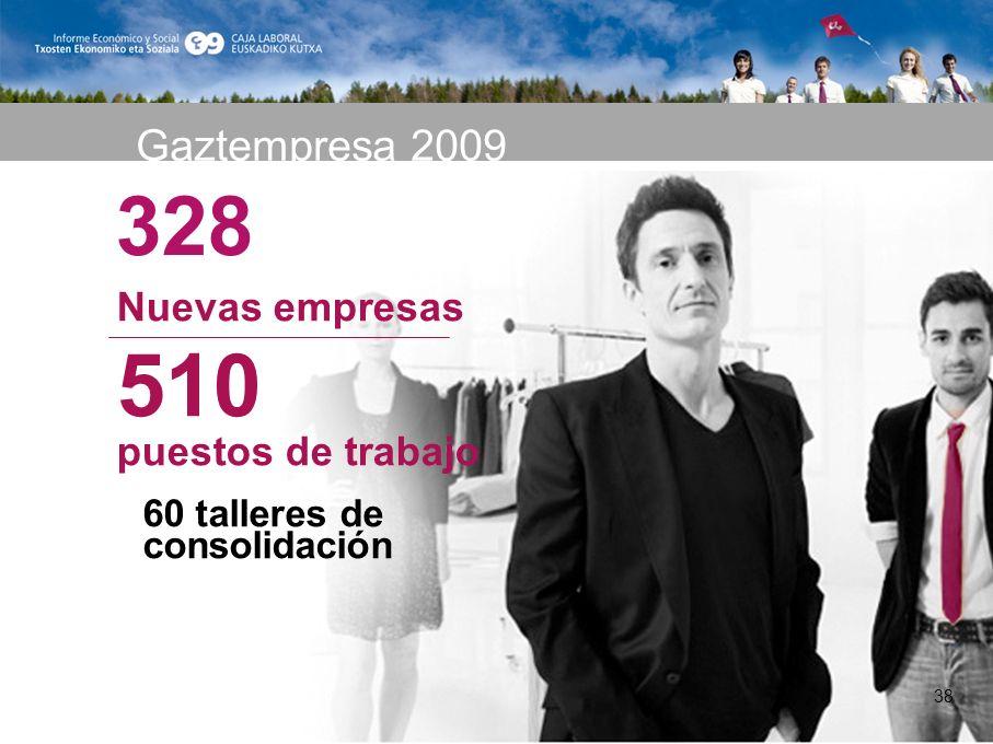 38 60 talleres de consolidación Nuevas empresas 510 puestos de trabajo Gaztempresa 2009 328 38