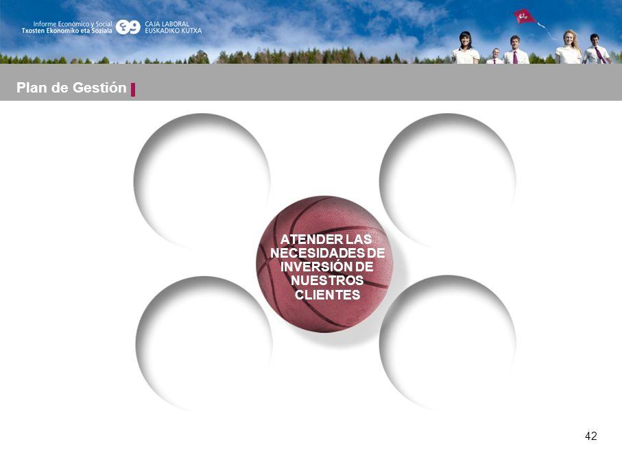 42 ATENDER LAS NECESIDADES DE INVERSIÓN DE NUESTROS CLIENTES Plan de Gestión 42