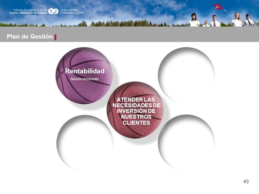 43 ATENDER LAS NECESIDADES DE INVERSIÓN DE NUESTROS CLIENTES Rentabilidad Neocio recurrente Plan de Gestión 43