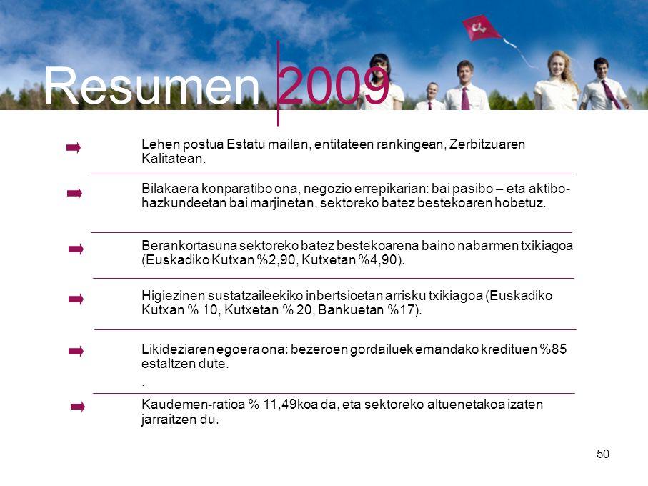 50 Resumen 2009 Lehen postua Estatu mailan, entitateen rankingean, Zerbitzuaren Kalitatean.