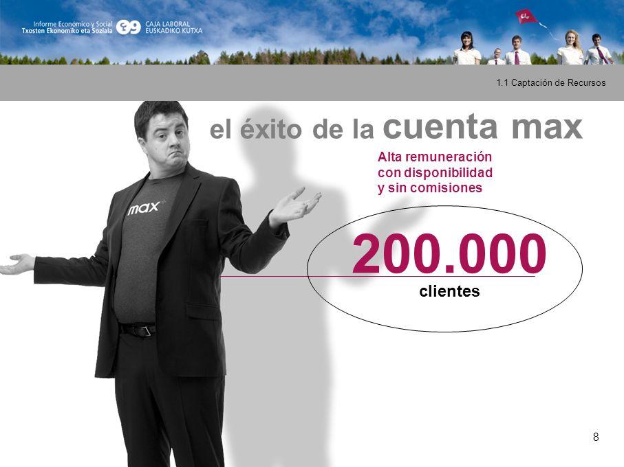 8 Alta remuneración con disponibilidad y sin comisiones el éxito de la cuenta max 200.000 clientes 1.1 Captación de Recursos 8
