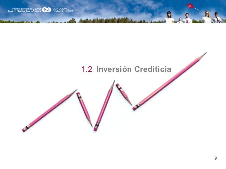 9 1.2 Inversión Crediticia 9