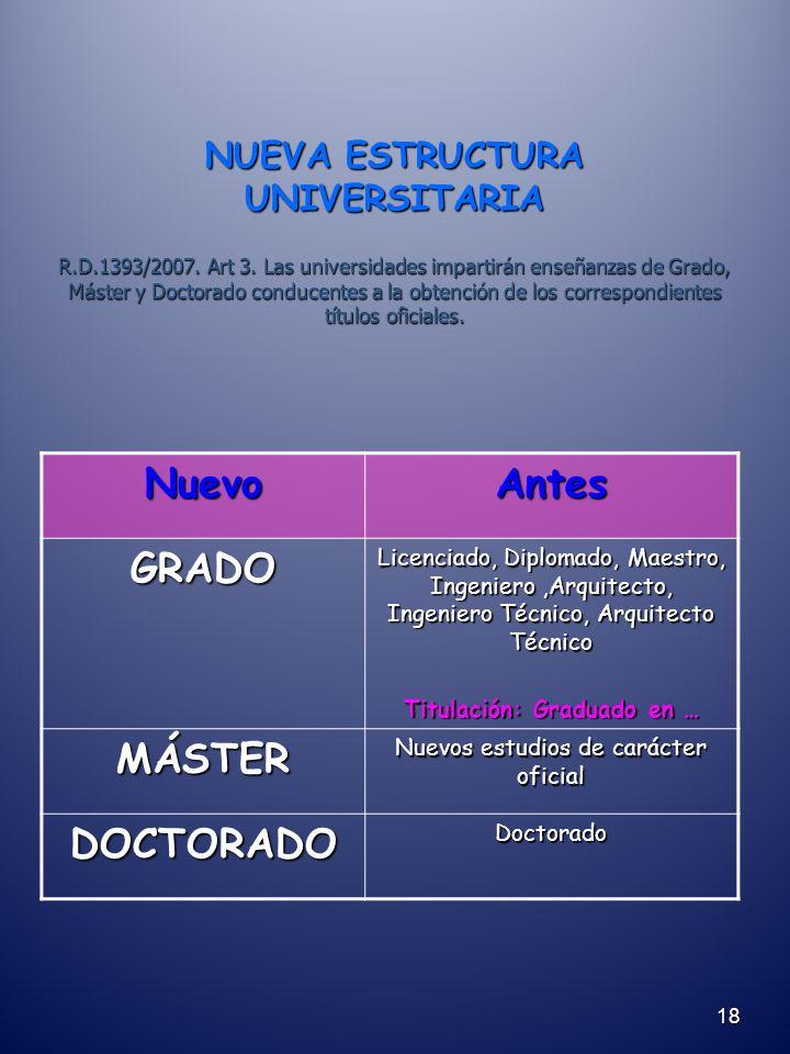 NUEVA ESTRUCTURA UNIVERSITARIA R.D.1393/2007. Art 3.