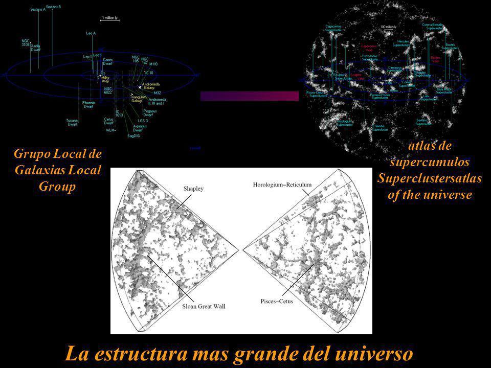 Grupo Local de Galaxias Local Group atlas de supercumulos Superclustersatlas of the universe La estructura mas grande del universo