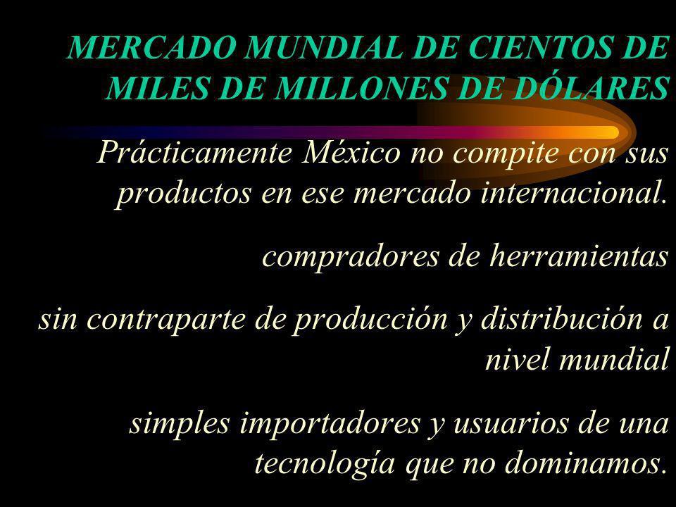 MERCADO MUNDIAL DE CIENTOS DE MILES DE MILLONES DE DÓLARES Prácticamente México no compite con sus productos en ese mercado internacional. compradores