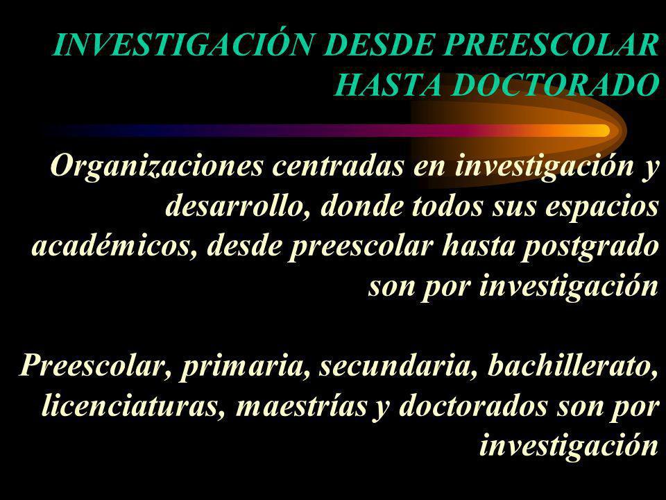 INVESTIGACIÓN DESDE PREESCOLAR HASTA DOCTORADO Organizaciones centradas en investigación y desarrollo, donde todos sus espacios académicos, desde pree