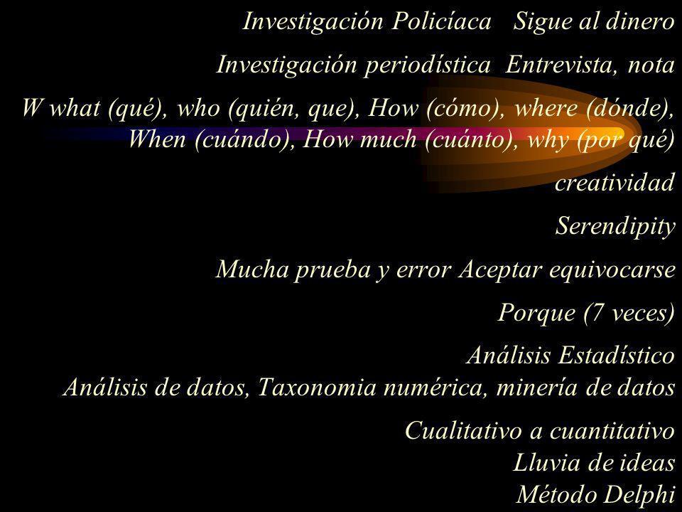 Investigación Policíaca Sigue al dinero Investigación periodística Entrevista, nota W what (qué), who (quién, que), How (cómo), where (dónde), When (c