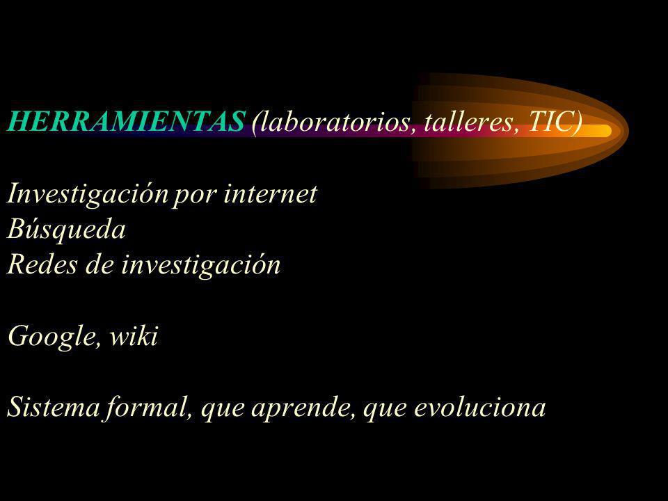 HERRAMIENTAS (laboratorios, talleres, TIC) Investigación por internet Búsqueda Redes de investigación Google, wiki Sistema formal, que aprende, que ev