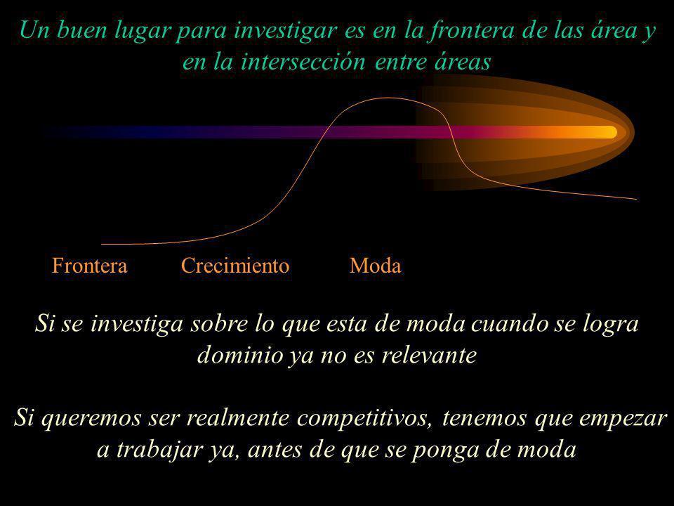 FronteraModaCrecimiento Un buen lugar para investigar es en la frontera de las área y en la intersección entre áreas Si se investiga sobre lo que esta