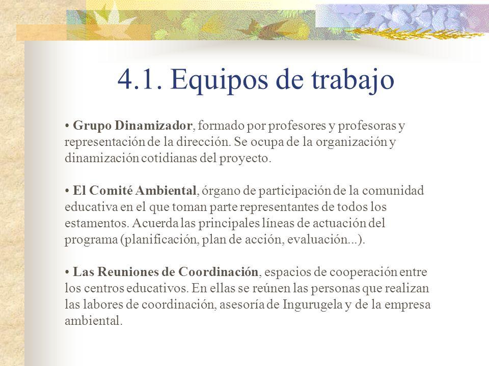 Grupo Dinamizador, formado por profesores y profesoras y representación de la dirección. Se ocupa de la organización y dinamización cotidianas del pro