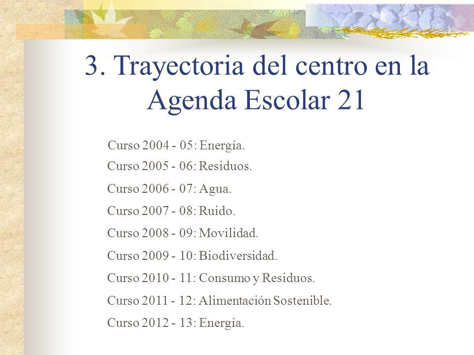 3. Trayectoria del centro en la Agenda Escolar 21 Curso 2004 - 05: Energía. Curso 2006 - 07: Agua. Curso 2008 - 09: Movilidad. Curso 2005 - 06: Residu