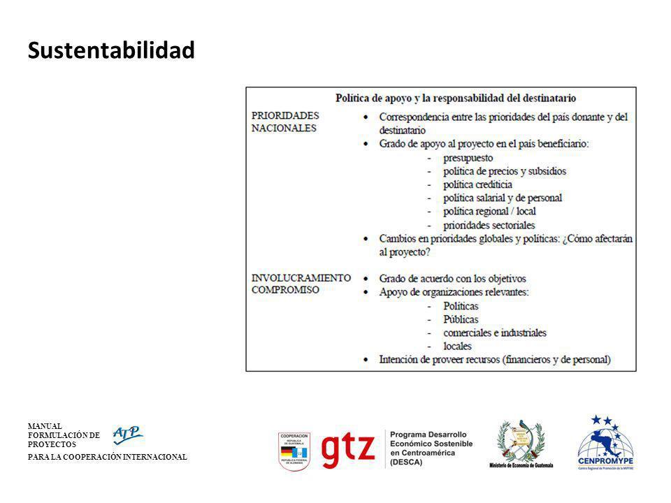 MANUAL FORMULACIÓN DE PROYECTOS PARA LA COOPERACIÓN INTERNACIONAL Sustentabilidad