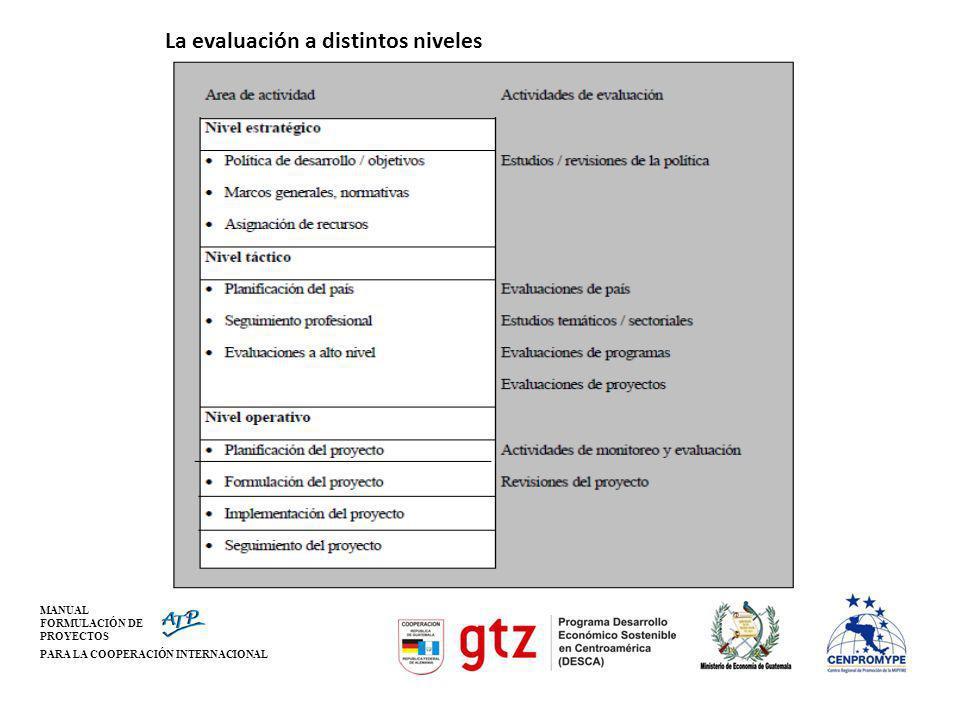 MANUAL FORMULACIÓN DE PROYECTOS PARA LA COOPERACIÓN INTERNACIONAL Componentes de la Evaluación En la evaluación se pone el énfasis en cinco componentes principales que representan los puntos más importantes a tener en cuenta en relación con las decisiones sobre proyectos de desarrollo: Eficiencia Efectividad Impacto Relevancia Sustentabilidad Estos componentes de la evaluación se construyen directamente sobre los elementos de la matriz del ML.