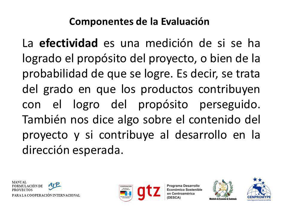 Instructores:Licda.Alma Irene González – Coordinadora General Especialista FyEdeP.