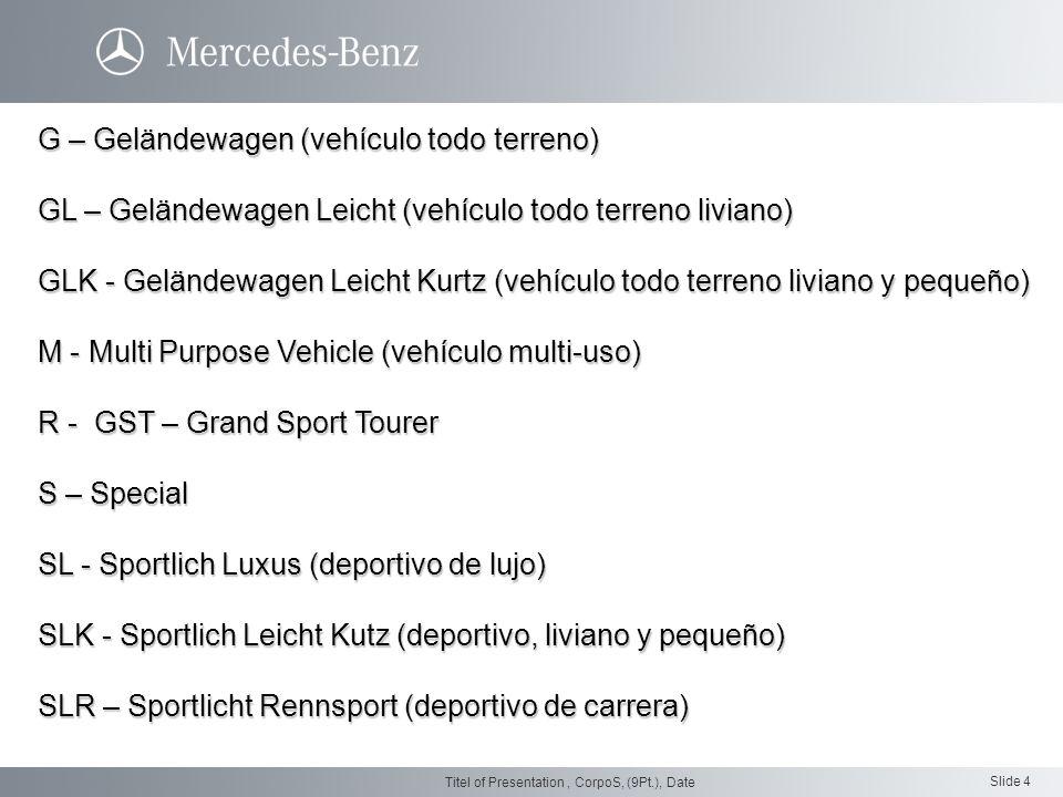 Slide 4 Titel of Presentation, CorpoS, (9Pt.), Date G – Geländewagen (vehículo todo terreno) GL – Geländewagen Leicht (vehículo todo terreno liviano)