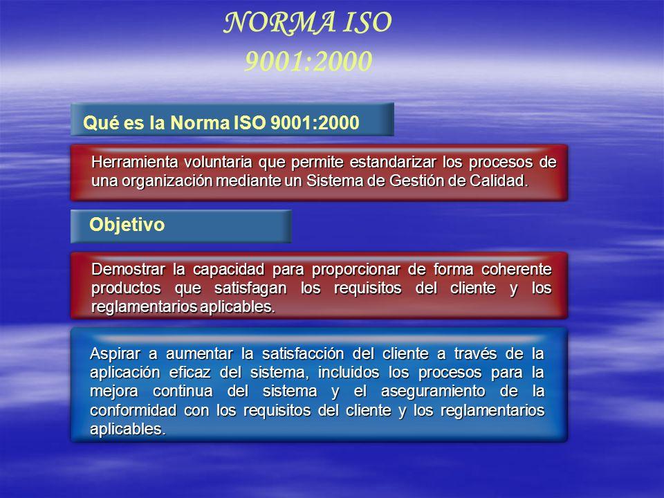 NORMA ISO 9001:2000 Objetivo Demostrar la capacidad para proporcionar de forma coherente productos que satisfagan los requisitos del cliente y los reg