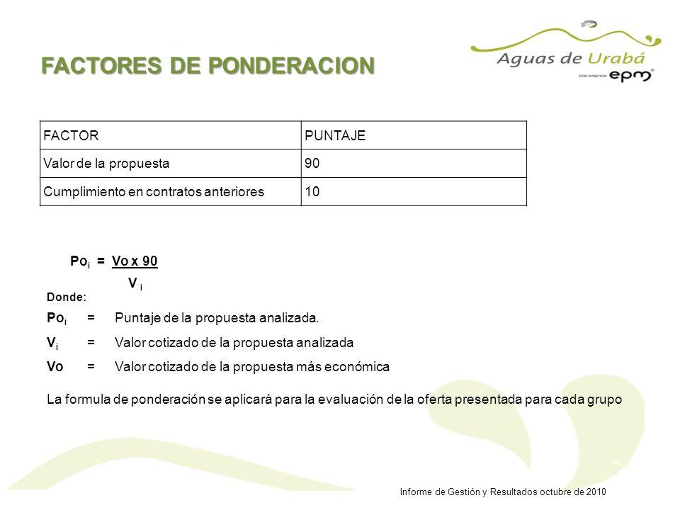 FACTORES DE PONDERACION Informe de Gestión y Resultados octubre de 2010 FACTORPUNTAJE Valor de la propuesta90 Cumplimiento en contratos anteriores10 P