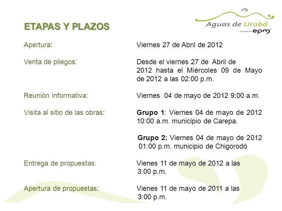 ETAPAS Y PLAZOS Apertura: Viernes 27 de Abril de 2012 Venta de pliegos: Desde el viernes 27 de Abril de 2012 hasta el Miércoles 09 de Mayo de 2012 a l