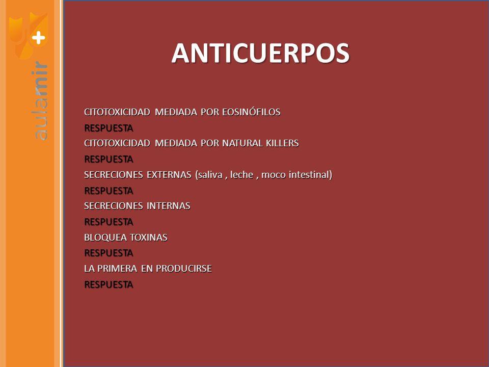 ANTICUERPOS CITOTOXICIDAD MEDIADA POR EOSINÓFILOS RESPUESTA CITOTOXICIDAD MEDIADA POR NATURAL KILLERS RESPUESTA SECRECIONES EXTERNAS (saliva, leche, m