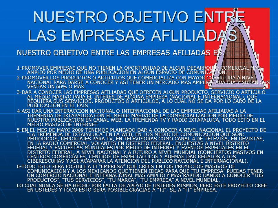 NUESTRO OBJETIVO ENTRE LAS EMPRESAS AFLILIADAS NUESTRO OBJETIVO ENTRE LAS EMPRESAS AFILIADAS ES: 1-PROMOVER EMPRESAS QUE NO TIENEN LA OPORTUNIDAD DE ALGUN DESARROLLO COMERCIAL MAS AMPLIO POR MEDIO DE UNA PUBLICACION EN ALGUN ESPACIO DE COMUNICACIÓN.