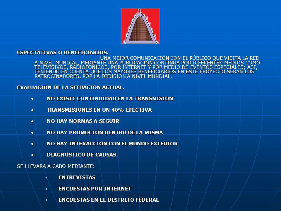 ENTREVISTAS AL PÚBLICO 1.¿COMO CONSIDERAS EL PROYECTO DE LA RADIO EN INTERNET.