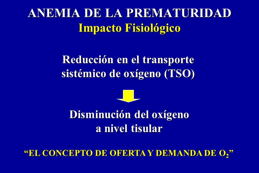 ANEMIA DE LA PREMATURIDAD Impacto Fisiológico Reducción en el transporte sistémico de oxígeno (TSO) Disminución del oxígeno a nivel tisular EL CONCEPT
