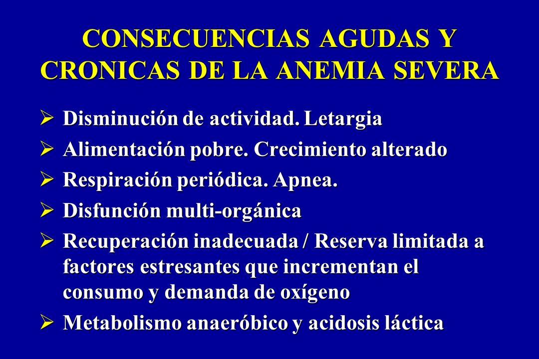 CONSECUENCIAS AGUDAS Y CRONICAS DE LA ANEMIA SEVERA Disminución de actividad. Letargia Disminución de actividad. Letargia Alimentación pobre. Crecimie