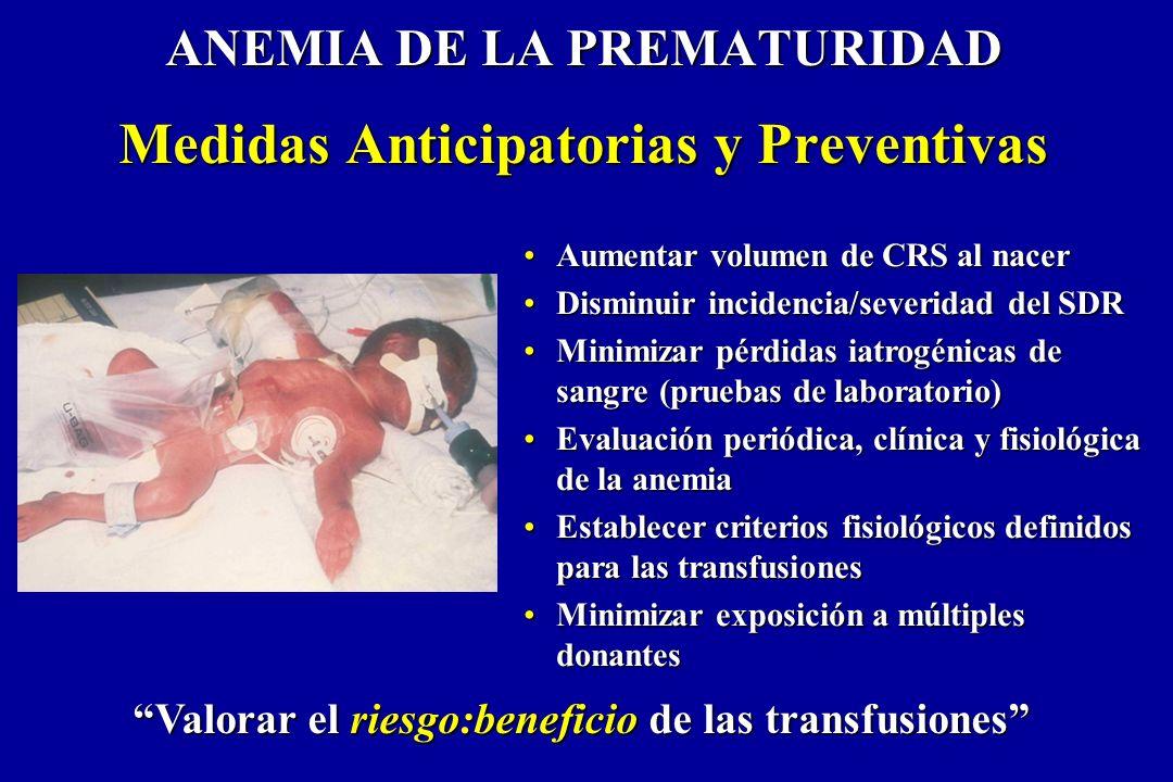 ANEMIA DE LA PREMATURIDAD Medidas Anticipatorias y Preventivas Aumentar volumen de CRS al nacerAumentar volumen de CRS al nacer Disminuir incidencia/s