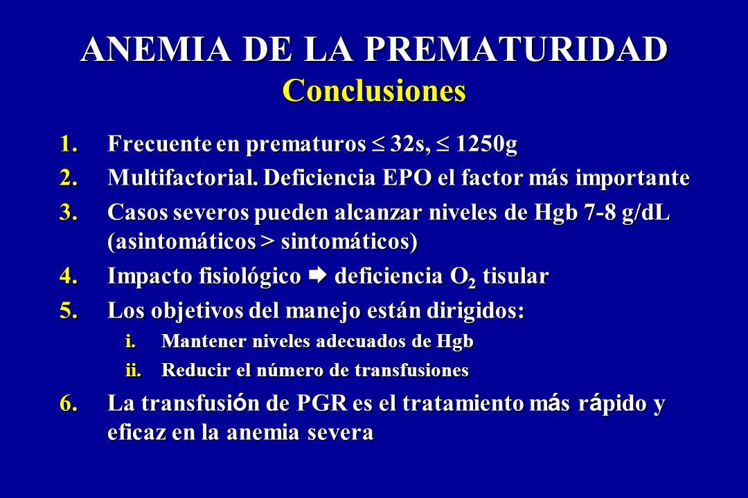 ANEMIA DE LA PREMATURIDAD Conclusiones 1.Frecuente en prematuros 32s, 1250g 2.Multifactorial. Deficiencia EPO el factor más importante 3.Casos severos