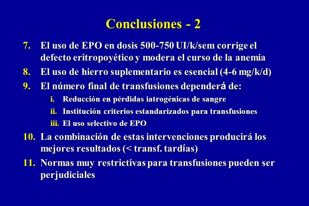 Conclusiones - 2 7.El uso de EPO en dosis 500-750 UI/k/sem corrige el defecto eritropoyético y modera el curso de la anemia 8.El uso de hierro supleme