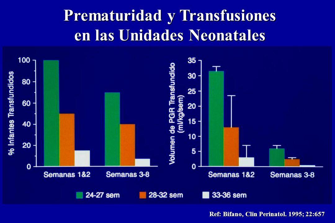 ANEMIA EN EL INFANTE PREMATURO Factores Causales/Contribuyentes CANTIDAD DE SANGRE OBTENIDA PARA PRUEBAS DE LABORATORIOCANTIDAD DE SANGRE OBTENIDA PARA PRUEBAS DE LABORATORIO VIDA MEDIA REDUCIDA DE LAS CELULAS ROJASVIDA MEDIA REDUCIDA DE LAS CELULAS ROJAS CRECIMIENTO RAPIDO POSTNATALCRECIMIENTO RAPIDO POSTNATAL (Incremento Concomitante del Volumen Sanguíneo) PRODUCCION INADECUADA DE ERITROPOYETINA PRODUCCION INADECUADA DE ERITROPOYETINA