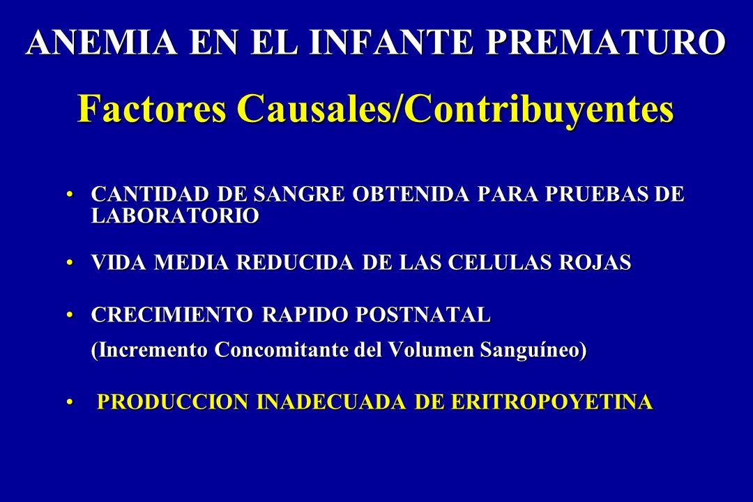 DEFICIENCIA FUNCIONAL DE HIERRO EN EL INFANTE PREMATURO (32s <1500g) Depósitos de hierro bajos al nacerDepósitos de hierro bajos al nacer Limitada ingesta postnatal de hierroLimitada ingesta postnatal de hierro Pérdidas concomitantes de hierro en las muestras de sangre obtenidasPérdidas concomitantes de hierro en las muestras de sangre obtenidas Tratamiento con EPO Hu-r (acentúa ésta deficiencia funcional)Tratamiento con EPO Hu-r (acentúa ésta deficiencia funcional) Infantes prematuros de muy bajo peso (< 1500g) son propensos a desarrollar un estado de deficiencia funcional de hierro, como resultado de: