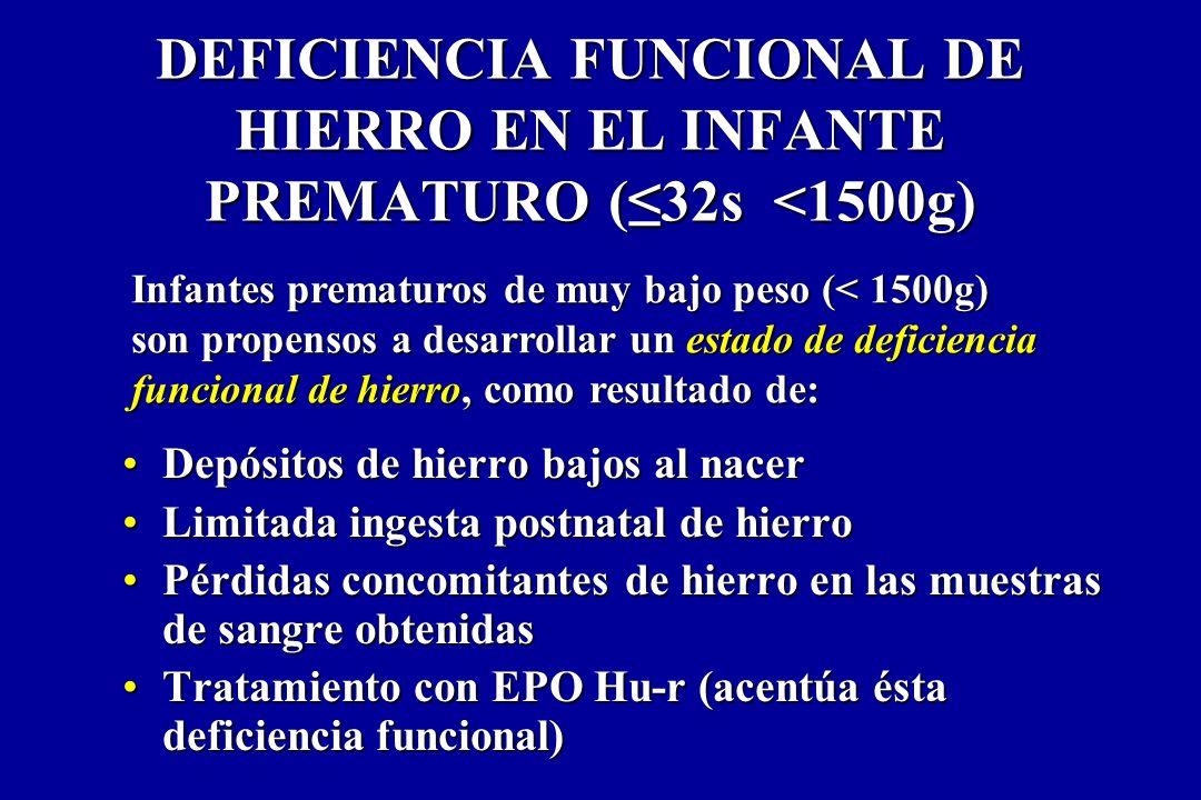 ANEMIA EN EL INFANTE PREMATURO TEMPRANA: < 7-10 días TEMPRANA: < 7-10 días anemia aguda/subaguda anemia aguda/subaguda anemia iatrogénica anemia iatrogénica TARDIA: > 2 da semana TARDIA: > 2 da semana anemia crónica anemia crónica anemia de la prematuridad anemia de la prematuridad (respuesta eritropoyética subóptima) ( 32 s <1500g) Edad de Presentación