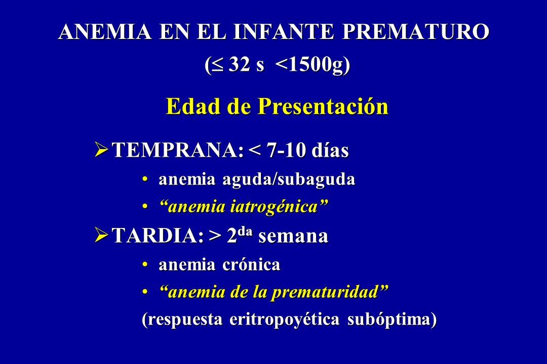 Respuesta Eritropoyética Subóptima Producción de EPO es primariamente hepática (A término el 75% de EPO es hepático) Producción de EPO es primariamente hepática (A término el 75% de EPO es hepático) Respuesta eritropoyética hepática es menos sensible a anemia e hipoxia tisular Respuesta eritropoyética hepática es menos sensible a anemia e hipoxia tisular Cambio a producción renal de EPO depende de edad post-concepcional (~42-43 sem.) Cambio a producción renal de EPO depende de edad post-concepcional (~42-43 sem.) Progenitores eritroides normales y altamente sensibles al estímulo eritopoyético Progenitores eritroides normales y altamente sensibles al estímulo eritopoyético Infantes prematuros anémicos muestran niveles bajos de EPO debido a producción inadecuada.
