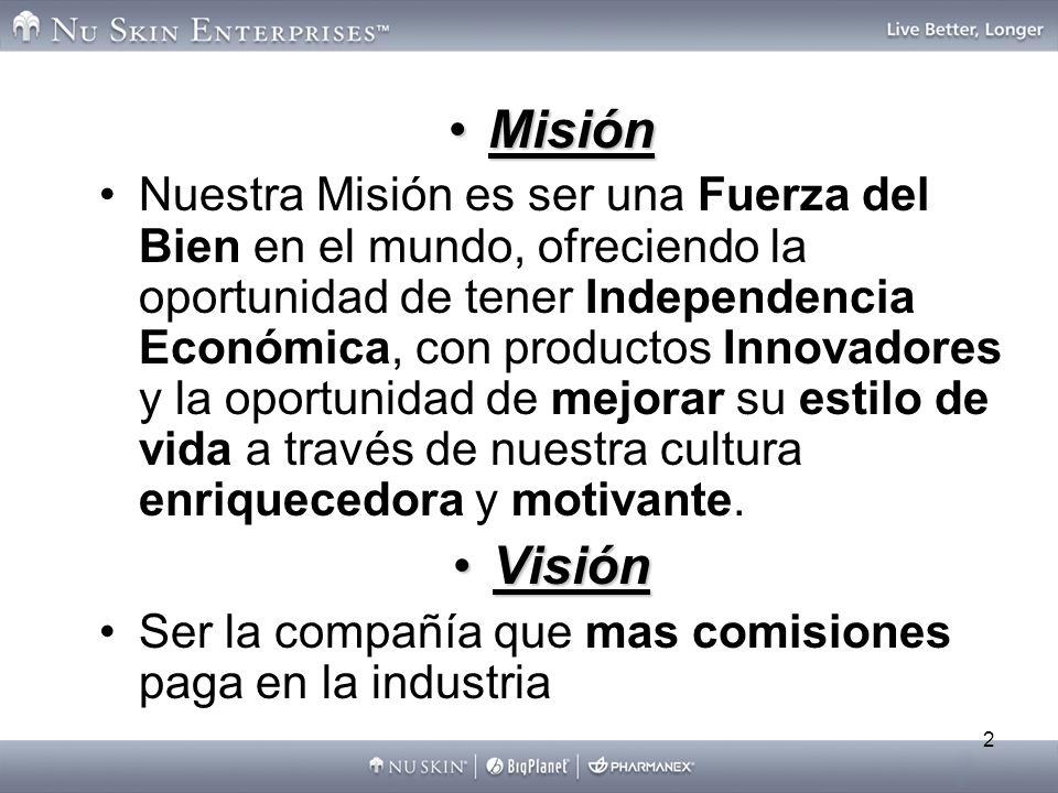 2 MisiónMisión Nuestra Misión es ser una Fuerza del Bien en el mundo, ofreciendo la oportunidad de tener Independencia Económica, con productos Innova