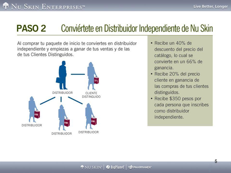 16 Ganancias con el Plan de Compensación Nuevo