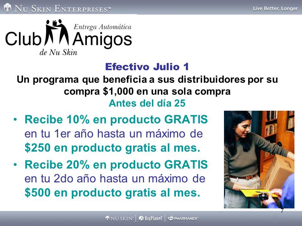 7 Recibe 10% en producto GRATIS en tu 1er año hasta un máximo de $250 en producto gratis al mes. Recibe 20% en producto GRATIS en tu 2do año hasta un