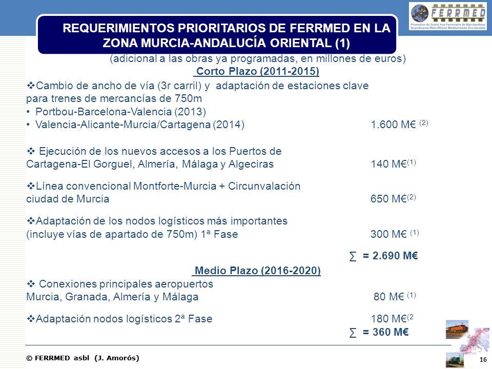 © FERRMED asbl (J. Amorós) (adicional a las obras ya programadas, en millones de euros) Corto Plazo (2011-2015) Cambio de ancho de vía (3r carril) y a