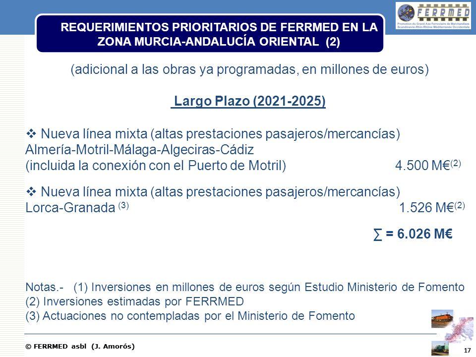 © FERRMED asbl (J. Amorós) (adicional a las obras ya programadas, en millones de euros) Largo Plazo (2021-2025) Nueva línea mixta (altas prestaciones