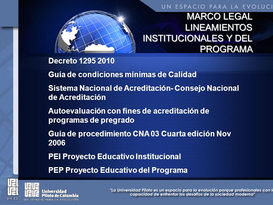 MARCO LEGAL LINEAMIENTOS INSTITUCIONALES Y DEL PROGRAMA Decreto 1295 2010 Guía de condiciones mínimas de Calidad Sistema Nacional de Acreditación- Con