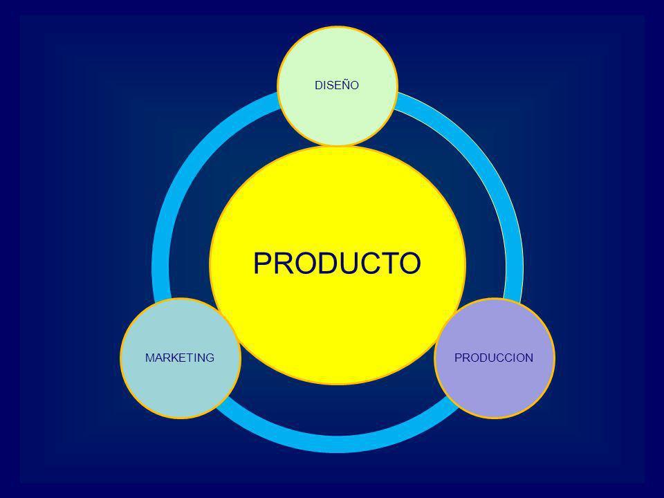 5.- FORTALECIMIENTO INSTITUCIONAL: Búsqueda de nuevos mercados y comercialización.