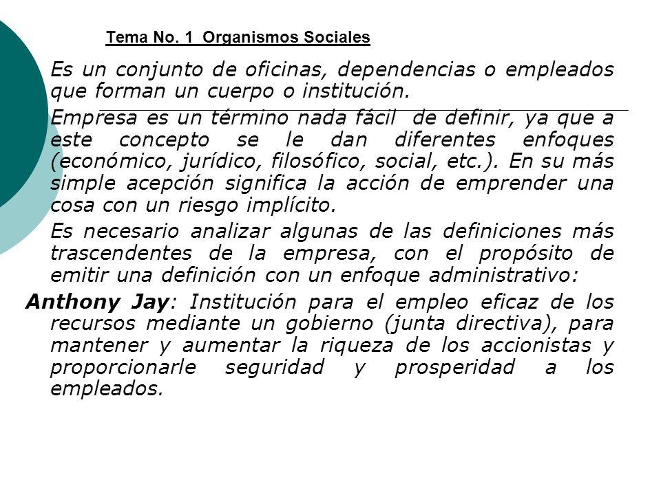 Tema No. 6.- Objetivos de la Empresa por su aplicación En el tiempo - A corto plazo - A largo plazo Por Cobertura - Generales - Específicos Tema No. 7