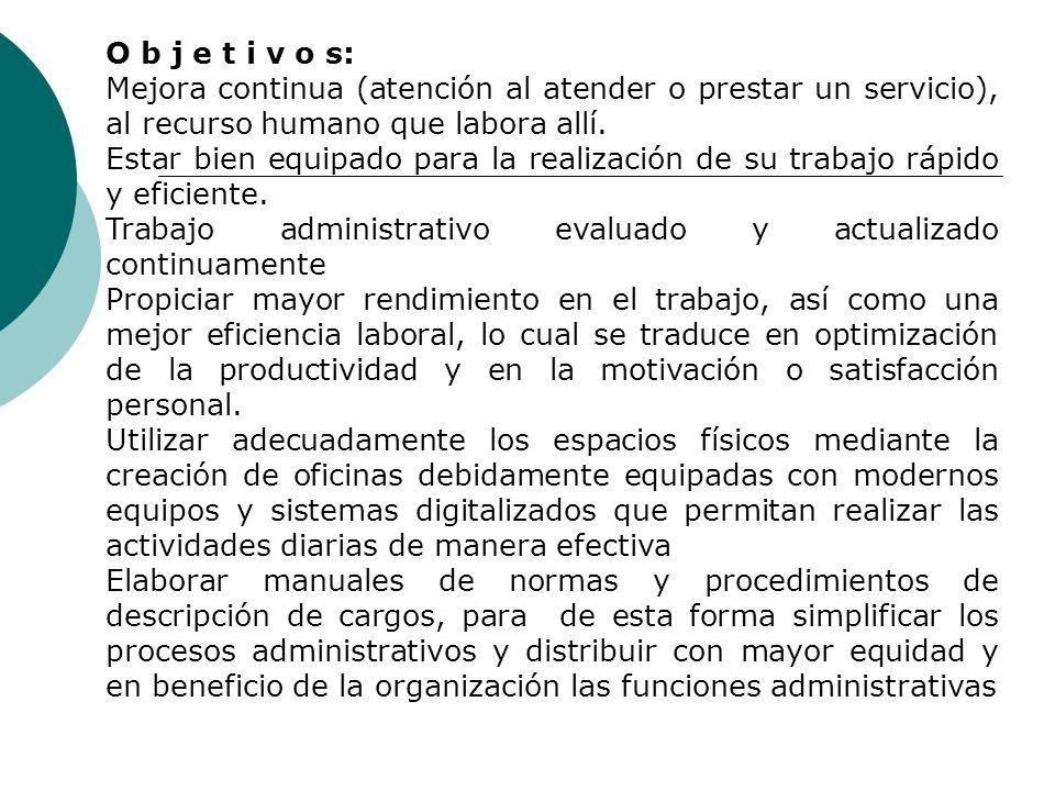 OBJETIVOS INSTITUCIONALES DE LA EMPRESA Se pueden dividir en: Objetivos de servicio social Objetivos de servicio económico Los objetivos de servicio s