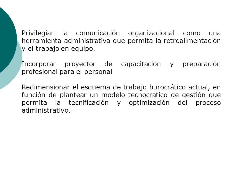 O b j e t i v o s: Mejora continua (atención al atender o prestar un servicio), al recurso humano que labora allí. Estar bien equipado para la realiza