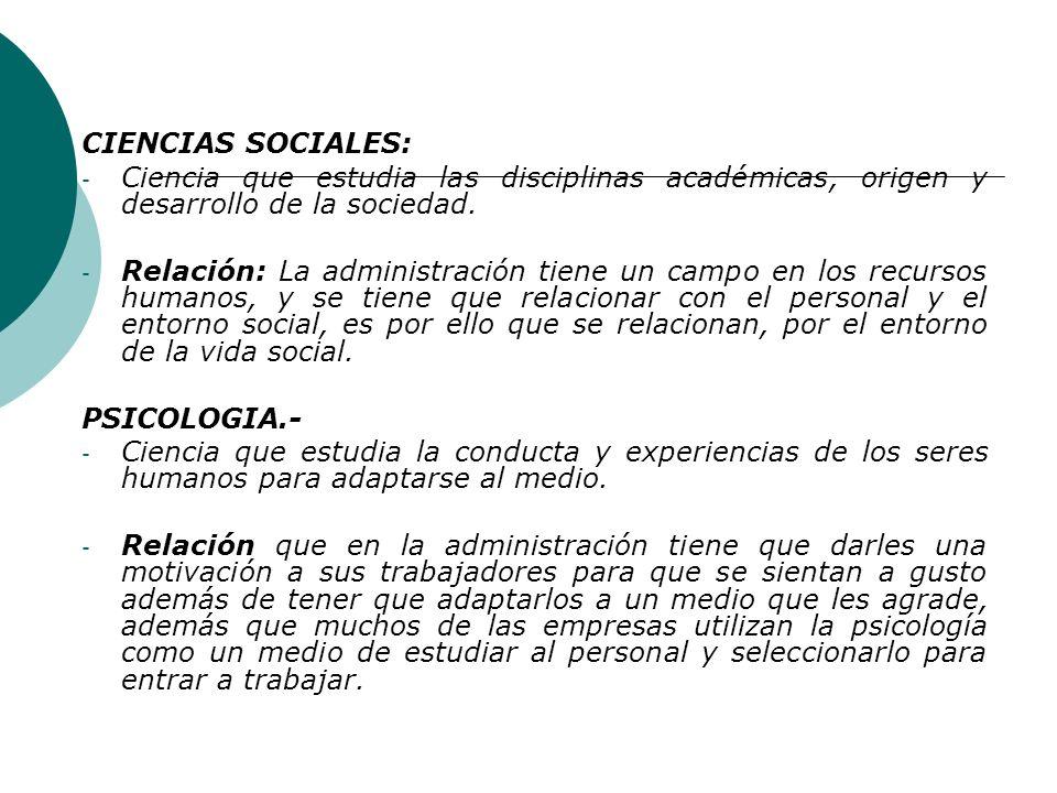 CIENCIAS SOCIALES PSICOLOGIA SOCIOLOGIA ANTROPOLOGIA DERECHO ECONOMIA CIENCIAS EXACTAS CONTABILIDAD INFORMATICA RELACION DE LA ADMINISTRACION CON OTRA
