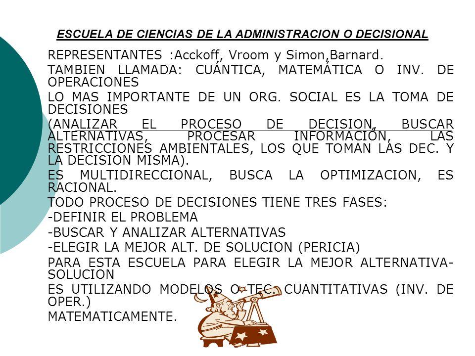 4.-DISTINGUEN LA ESTRUCTURA FUNCIONAL, DE AUTORIDAD, COMUNICACIÓN FORMALIZACION Y BUROCRATIZACION DE LOS ORGANISMOS, ESTRUCTURA FUNCIONAL = DIVISION D